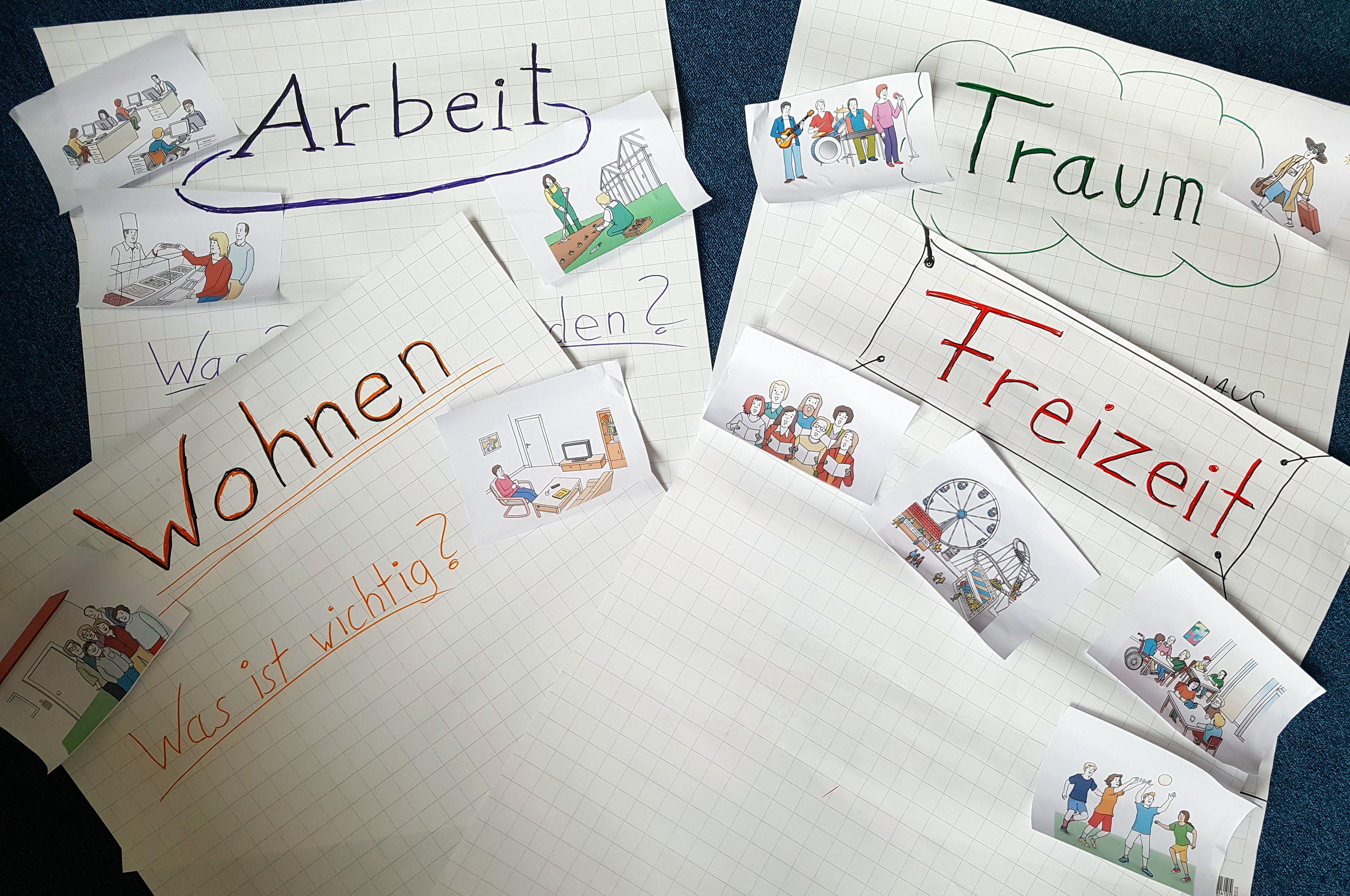 Plakate mit Überschriften: Arbeit, Wohnen, Traum, Freizeit