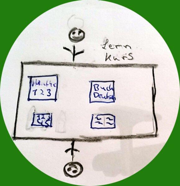 Zeichnung: Lernkurs am Tisch